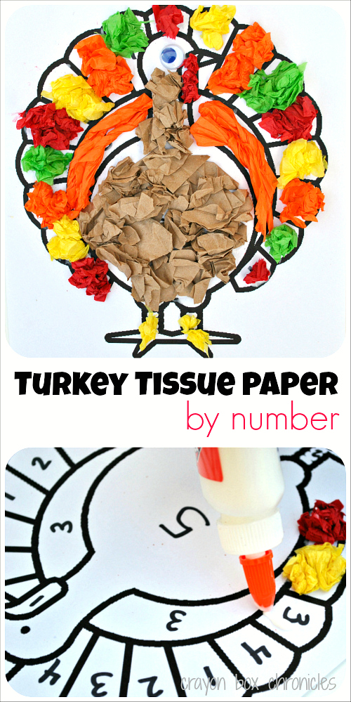 Thanksgiving: Turkey or term Paper?